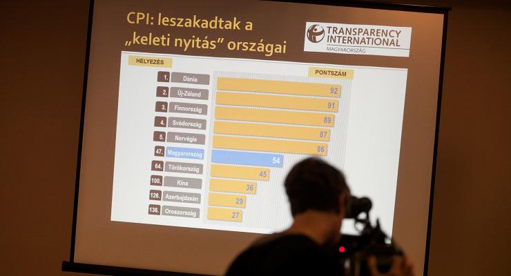 Magyarország még mindig korrupt ország