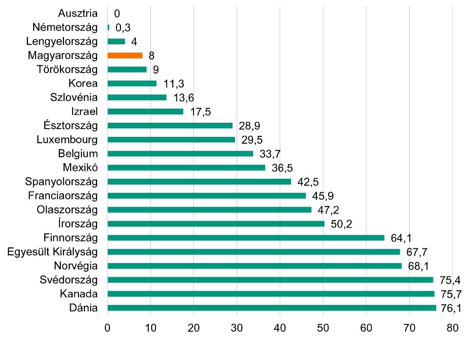 Egynapos ellátásban végzett sérvmûtétek (2012)