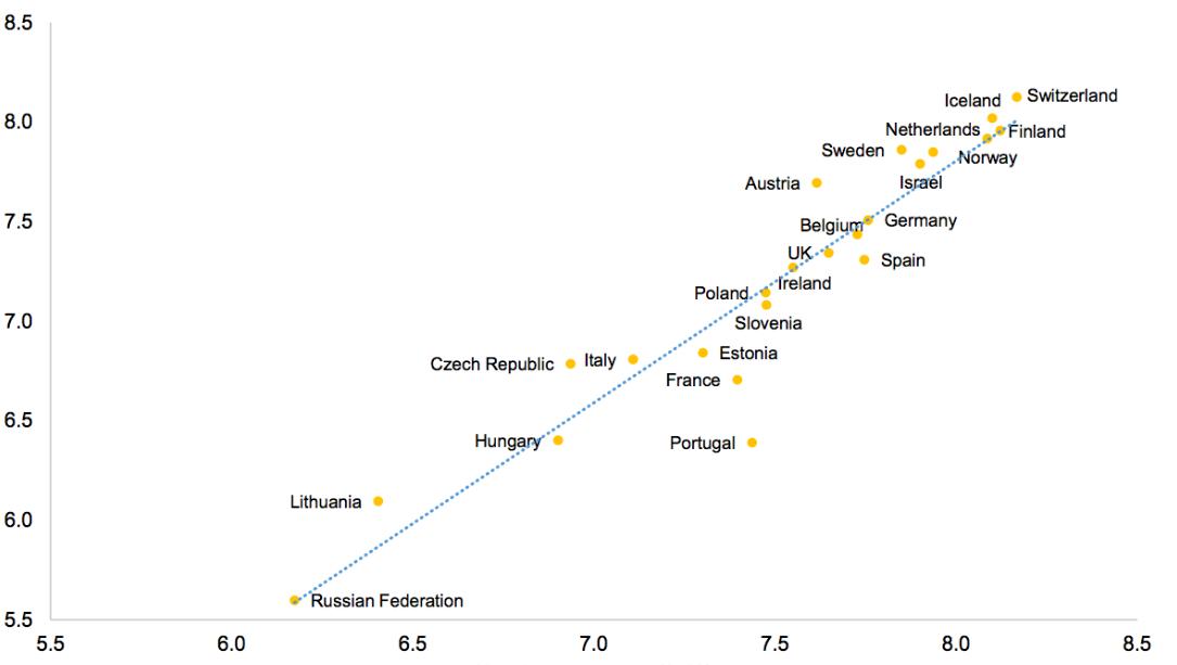 Egyenlőségre és alapjövedelemre vágynak a magyarok 3